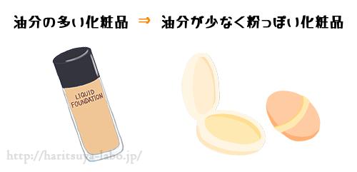 メイクアップ化粧品の基本の使用順序
