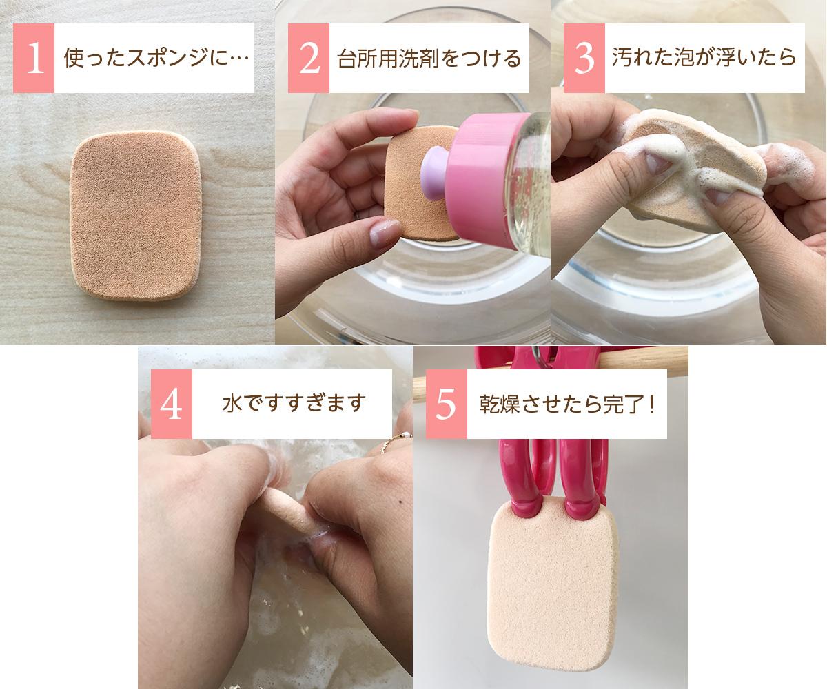 スポンジの洗う手順の画像