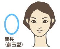 面長の人の顔型