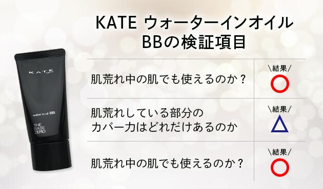 KATEBBクリームの検証結果